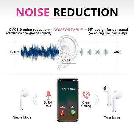 Auriculares Bluetooth, Auriculares Inalámbricos Bluetooth 5.0 TWS Auriculares Bluetooth Deportivos con Micrófono Cancelación de Ruido CVC 8.0 Cascos ...