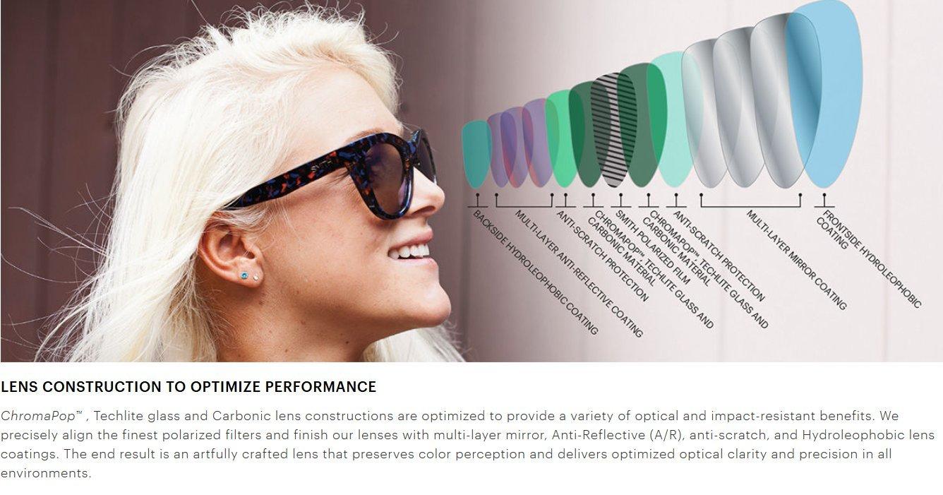 15648fe4244 Smith Optics Lowdown ChromaPop Sunglasses - Black Polarized Gray Green at  Amazon Men s Clothing store