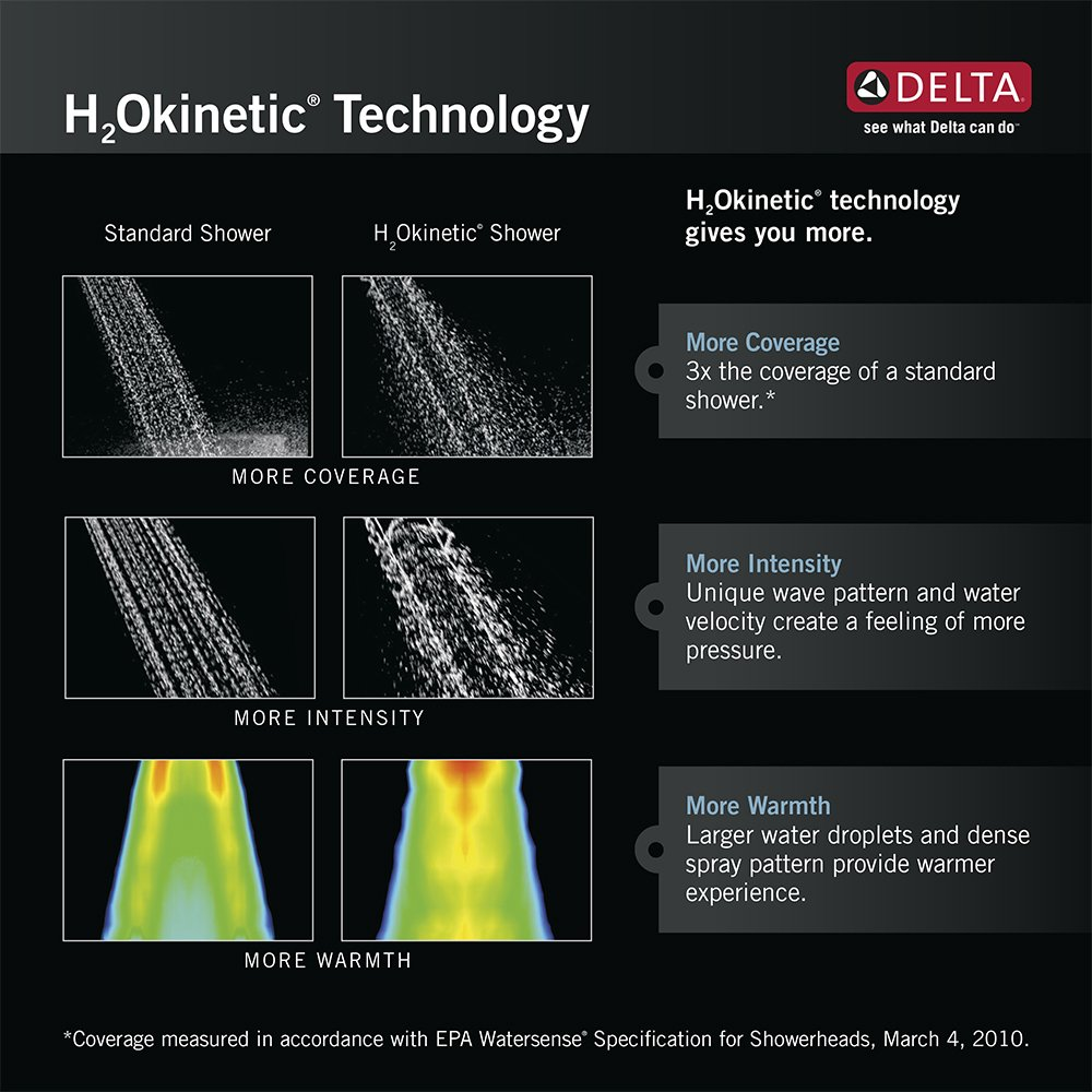Delta Faucet Delta 59567-SS-PK UniversalShoweringComponents H2Okinetic Square Handshower Stainless