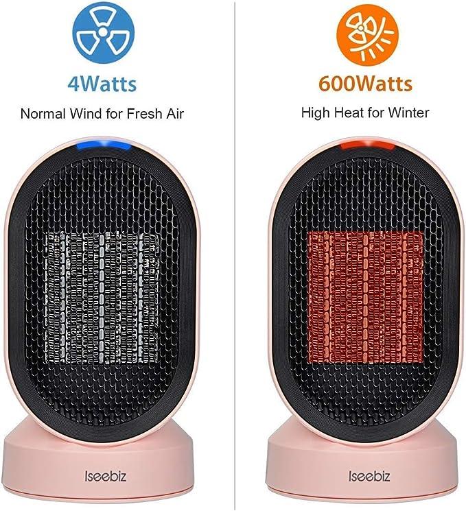 Iseebiz Radiateur Soufflant Mini 600W Chauffage /Électrique Chauffage en C/éramique La Fonction De Protection Contre Surchauffe Couleur Rose