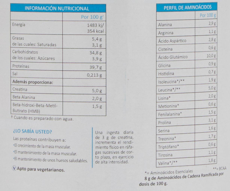 Lamberts Complete Gainer Suplemento para Deportistas, Sabor a Chocolate - 1816 gr: Amazon.es: Salud y cuidado personal