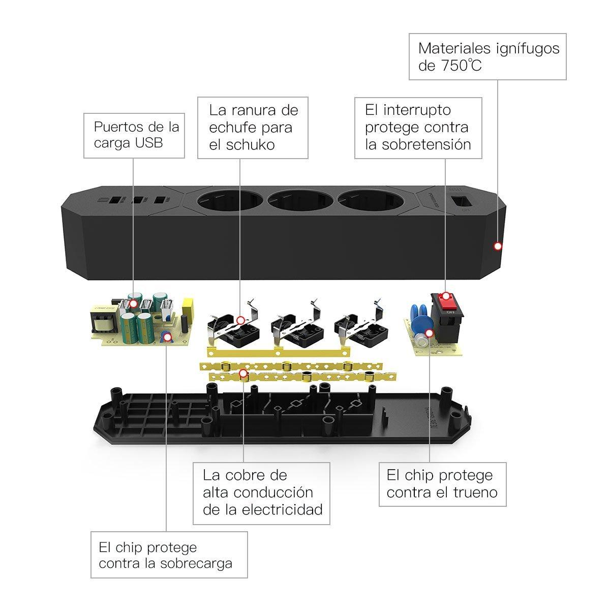 Poweradd Regleta de 3 Tomas con 3 Puertos de Carga USB (2 de 1A y 1 de 2.4A) y 1 interruptor (Protección contra la Sobrecarga), cable 1.8m, 4000W- Negro