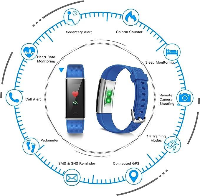 MoreFit Glow Pulsera Actividad Impermeable IP68,Color Reloj ...