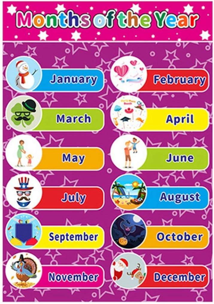 p/óster de abecedario Shanxia P/óster educativo colorido para ni/ños con tablas de aprendizaje y tablas p/óster del alfabeto aulas y suministros educativos