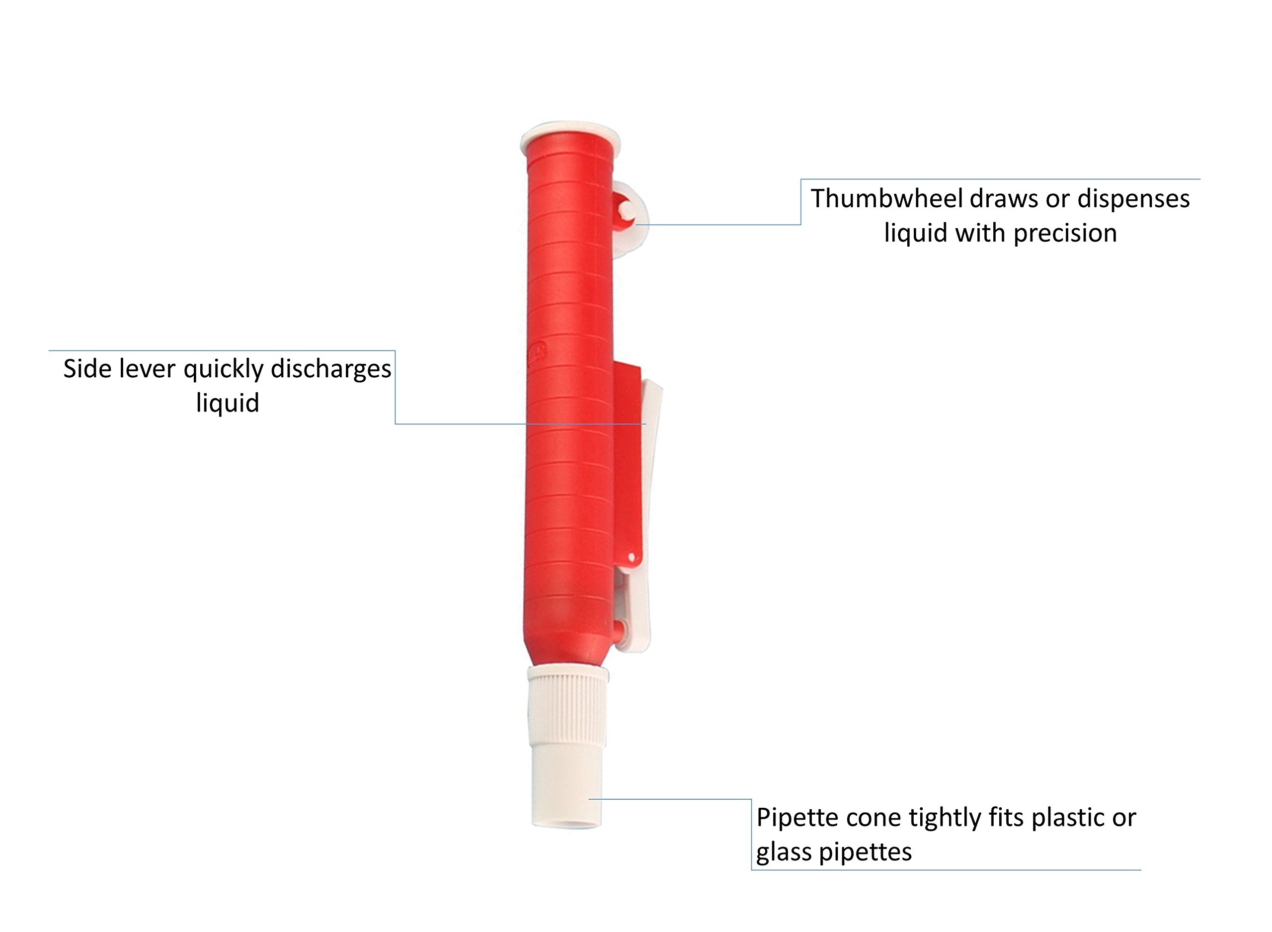 Set of 3 Pipette Pumps: 25mL, 10mL, 2mL (red, green, blue)