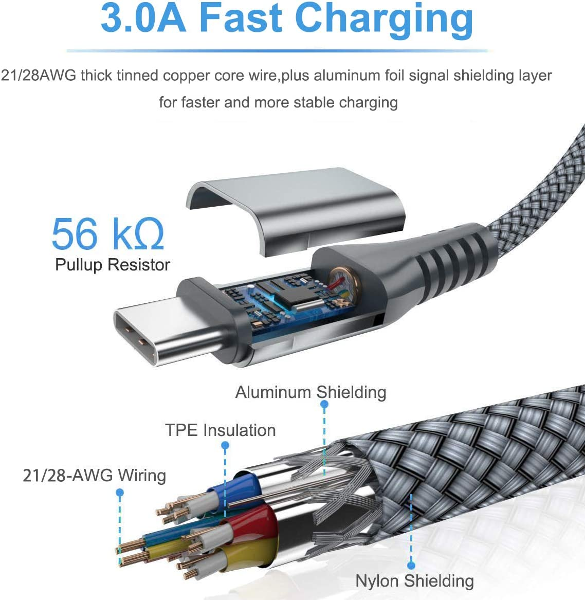 USB-A to USB-C Charger Cable,Nylon Braided Cord for Samsung Galaxy S10 S10E S9 S8 Plus Note 10 9 8,LG G8 G7 V40 V30,Moto Z 10ft+6.6ft+3.3ft red USB Type C Cable 3.0A Fast Charging,Sweguard 3-Pack
