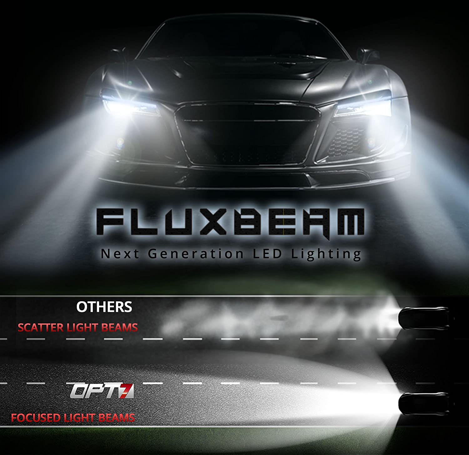 Opt7 Fluxbeam Led Headlight Kit W Clear Arc Beam Bulbs Hid Wiring Schematic H4 9003 80w 7000lm 6k Cool White Cree 2 Yr Warranty Automotive