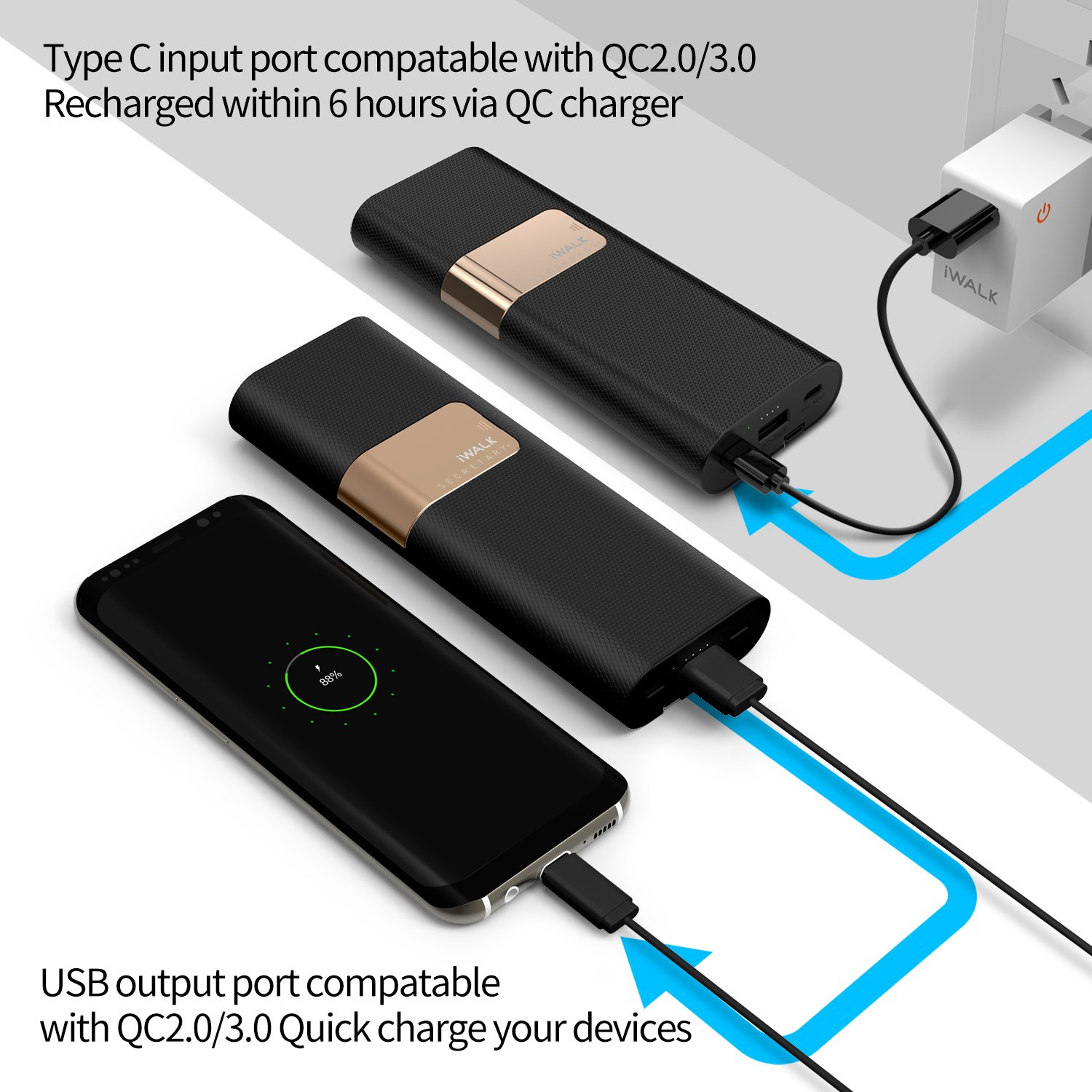 Iwalk 20000mah Power Bank Quick Charge Qc30 20 Built Full Usb Compliance Battery Charger In Type C Micro Cables Portable External Pack Compatible With