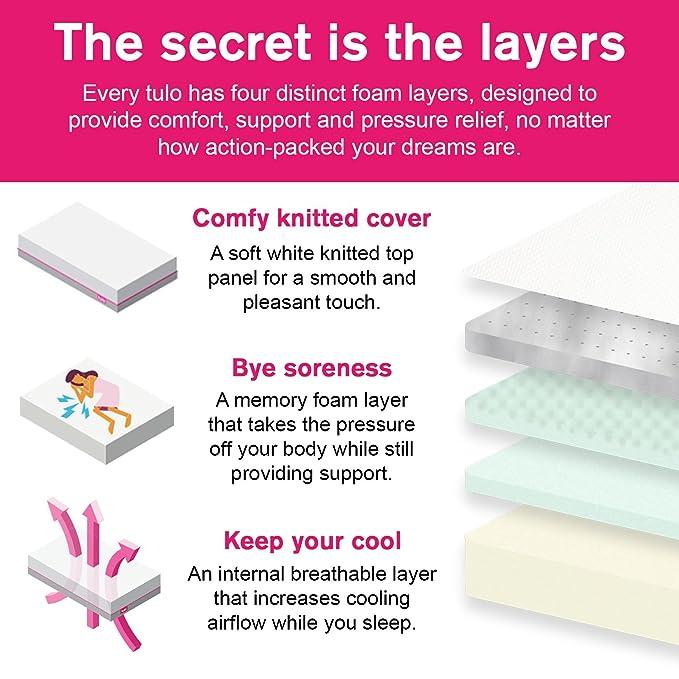 Amazon.com: Mattress by tulo, Pick your Comfort Level, Medium Queen Size 10