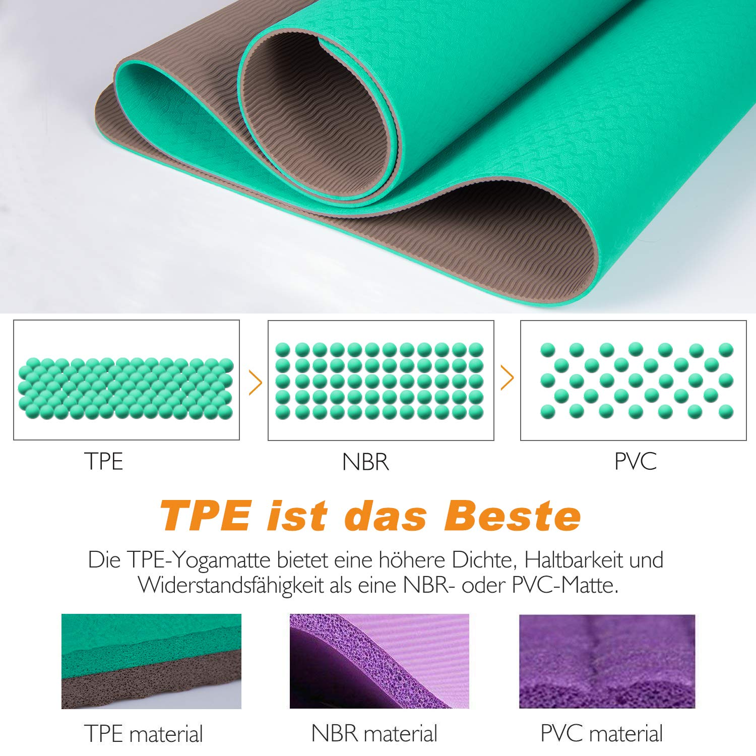 TOPLUS Yoga Mat, 1/4 inch Pro Yoga Mat TPE Eco Friendly Non Slip Fitness Exercise Mat with Carrying Strap-Workout Mat for Yoga, Pilates and Floor Exercises (Green) by TOPLUS (Image #5)