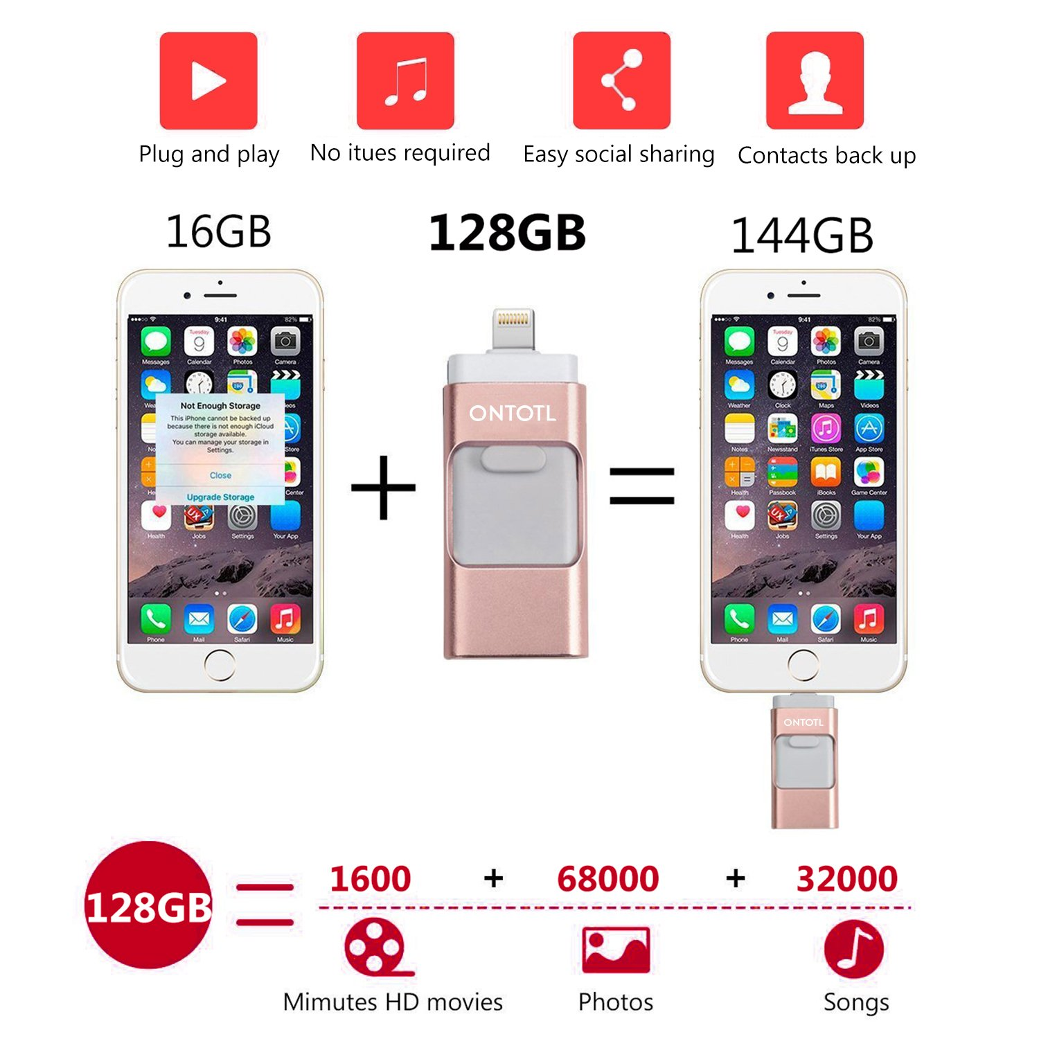 USB Flash Drives Compatible iPhone/iOS 128GB [3-in-1] Lightning OTG Jump Drive, ONTOTL USB 3.0 Thumb Drive External USB Memory Storage, Flash Memory Stick Compatible Apple, iPad, Android & PC (Pink) by ONTOTL (Image #3)