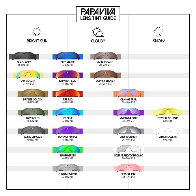 821733d7a5369 Amazon.com  PapaViva Lenses Replacement for Oakley Radar EV Pitch Black Grey    Chrome Silver  Clothing