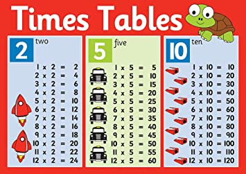 Image result for times table picture 2 5 and 10