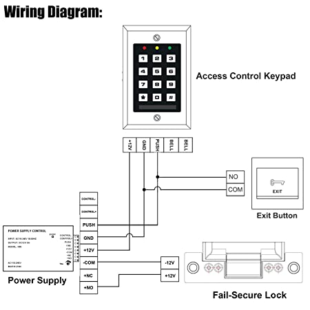 Push To Exit Button Wiring Diagram from images-na.ssl-images-amazon.com