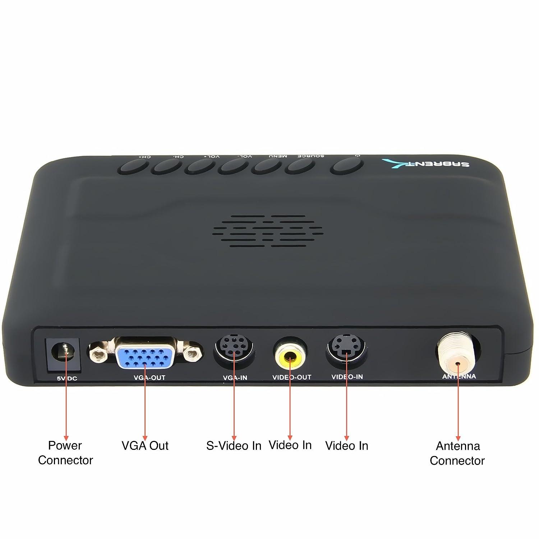 Sabrent TV-LCDHR Analógica - Sintonizador de TV (Analógica): Amazon.es: Electrónica