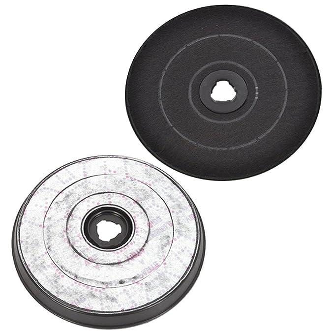 Spares2go - Filtros de carbón para campana extractora Indesit (2 unidades, tipo E233): Amazon.es: Grandes electrodomésticos