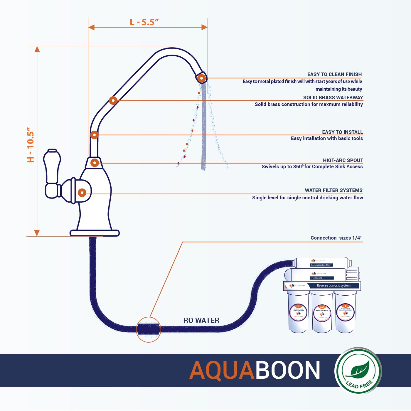 Aquaboon Water Filter Purifier Faucet For Any Ro Unit Or Yamaha Lx210 Wiring Diagram Filtration System With Crome Tip