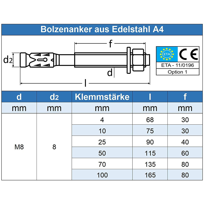 rostfrei - ETA-Zulassung M8 x 115//50 mm Bolzenanker 10 St/ück Eisenwaren2000 Edelstahl A4 V4A Schwerlastd/übel