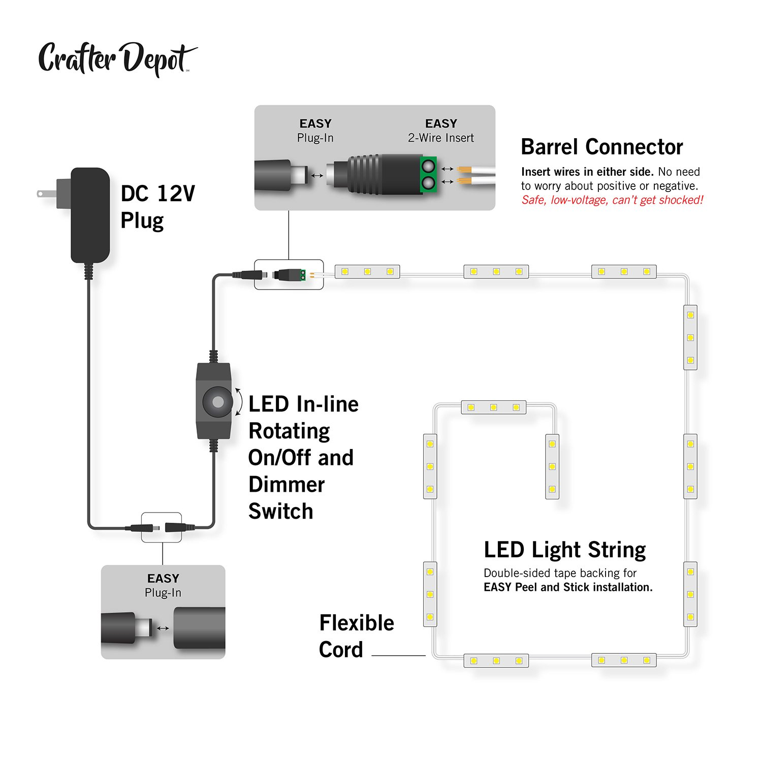 Astounding Led Light Strip Easy Plug In Hideaway Wire Over Under Cabinet Wiring Digital Resources Indicompassionincorg