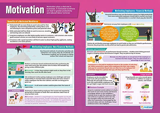 Motivation Poster | Business Charts for Students & Teachers