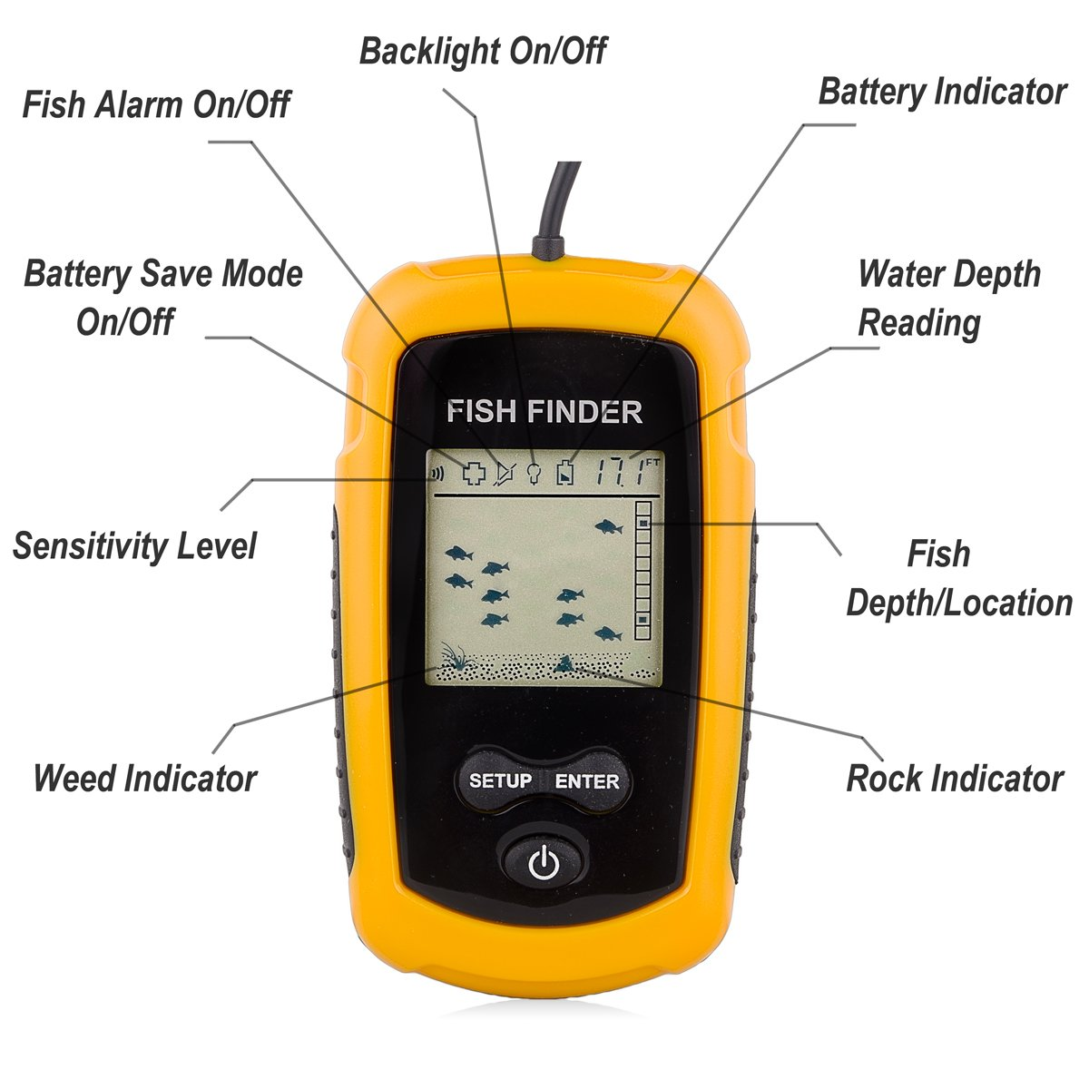 Venterior VT-FF001 Portable Fish Finder, Fishfinder with Wired Sonar Sensor Transducer and LCD Display by Venterior (Image #8)