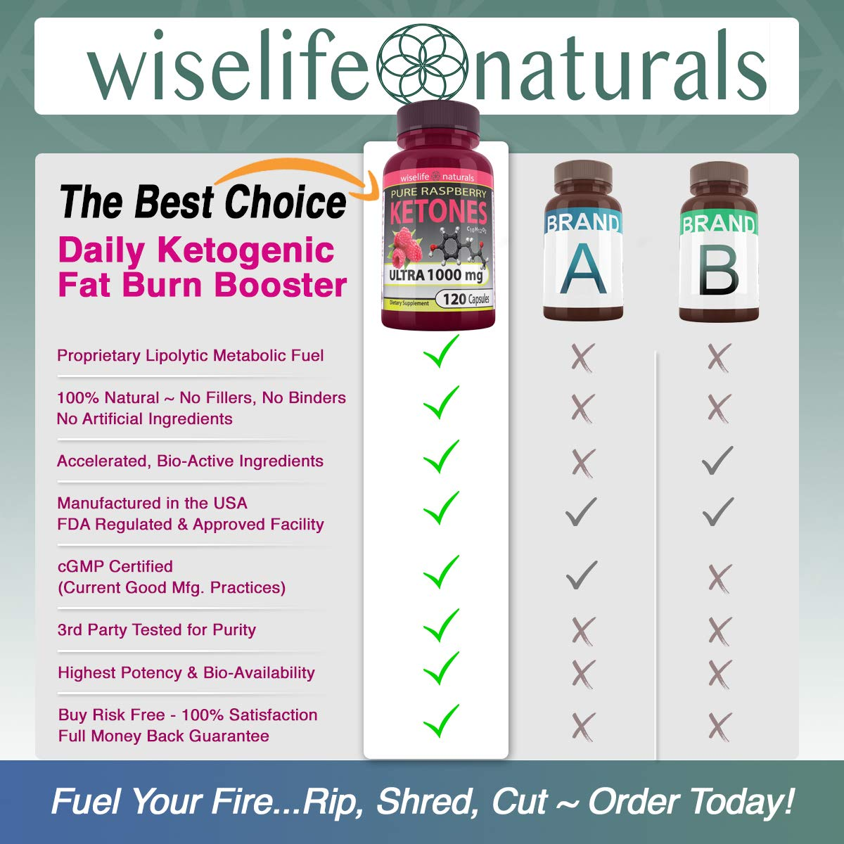Best Fast Metabolism Slimming Pill - Pure Raspberry Ketones Fresh 1000mg Plus Max Burn, Lose Fat Quickly Proven Supports Rapid Ketogenic Diet Weight Loss, Works Naturally, Slim at Home No Side Effects by WiseLifeNaturals (Image #5)