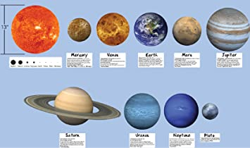 Solar System Wall Decal, Solar System Decal For Kids Room Part 41