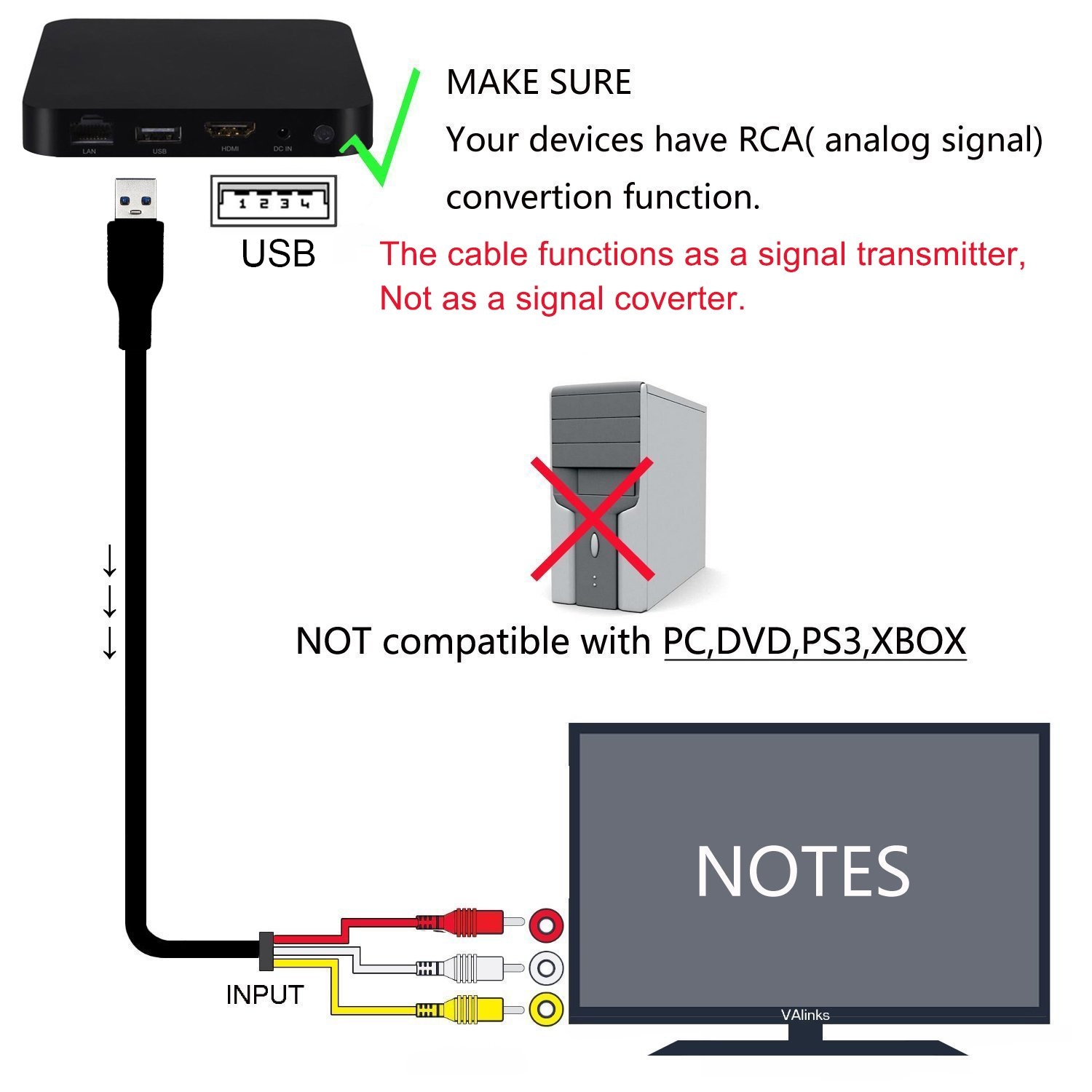 Usb Male To Rca Wiring Diagram | Wiring Liry Rankie Micro Usb To Hdmi Wiring Diagram on