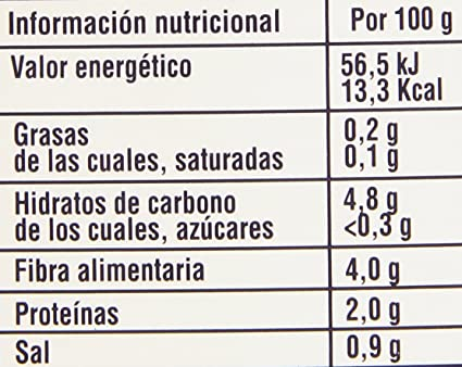 Celorrio - Corazones de alcachofa primera - 1550 g: Amazon.es ...