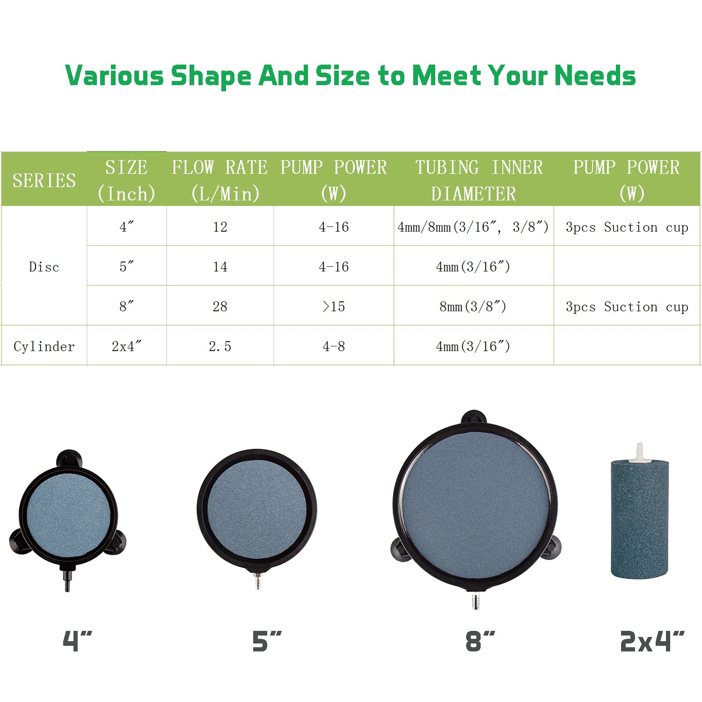 VIVOSUN Air Stone 2PCS 4 X 2 Inch Large Air Stone Cylinder for Aquarium and Hydroponics Air Pump (2PCS 4 x 2 Inch) by VIVOSUN (Image #4)
