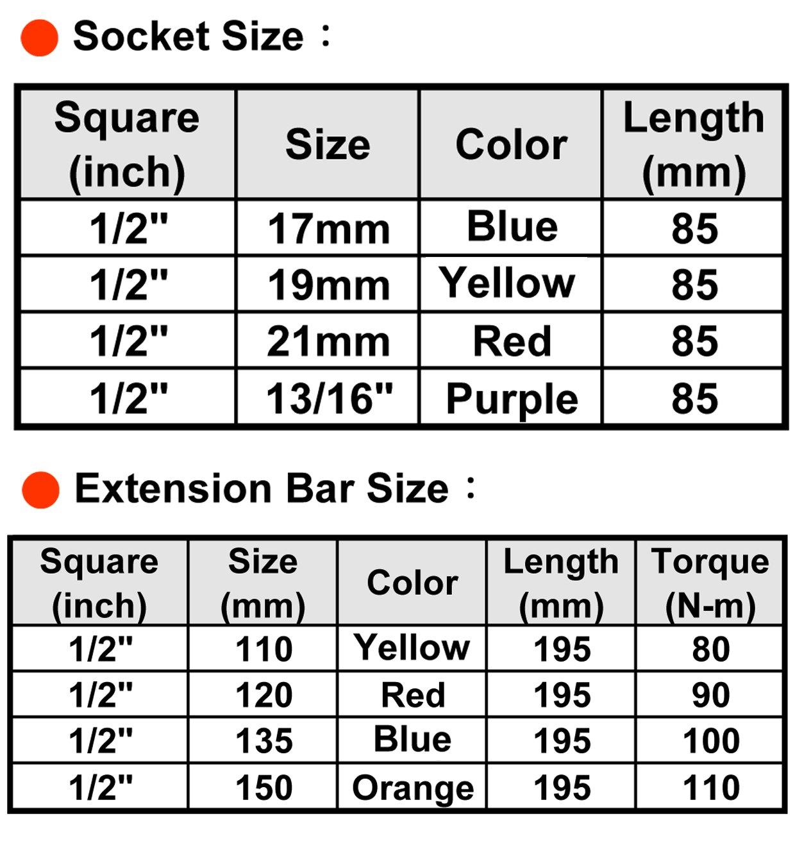Article 112150 purple bedroom colors - Amazon Com 8 New 1 2 Torque Stick Bar Thin Wall Socket Mag Wheel Automotive