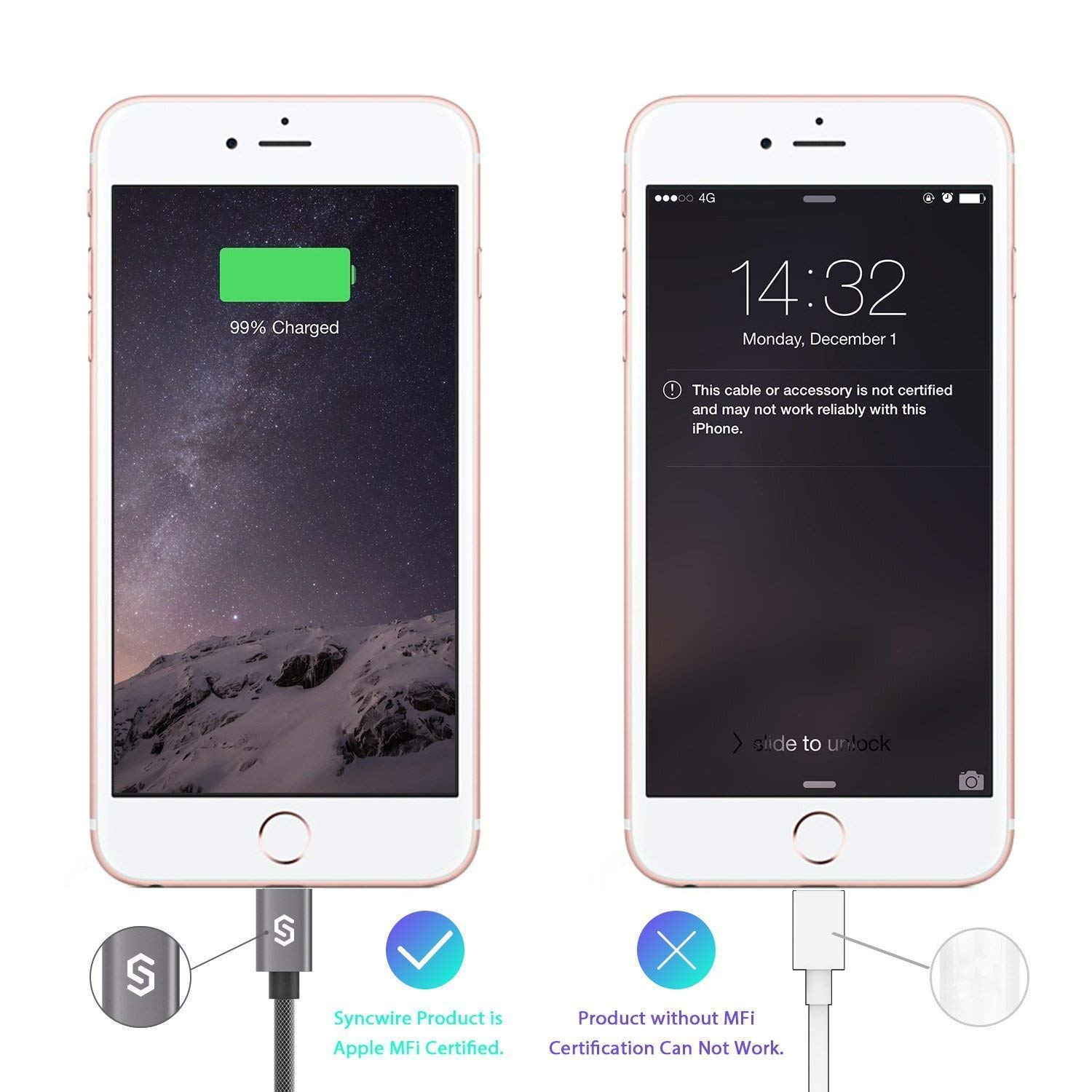 Syncwire Cable Cargador iPhone Cable Lightning - [Apple MFi Certificado] 2M Cable iPhone Carga Rápida Cable USB Nylon Trenzado para iPhone XS Max XR ...