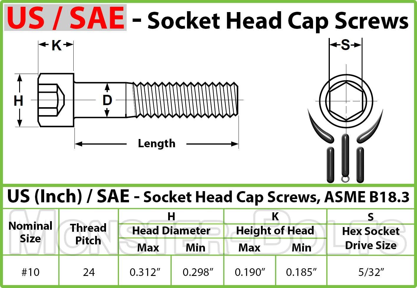 "Socket Head Cap Screws SAE Alloy Steel w// Black Oxide Qty 20 #10-24 x 1//4/"""