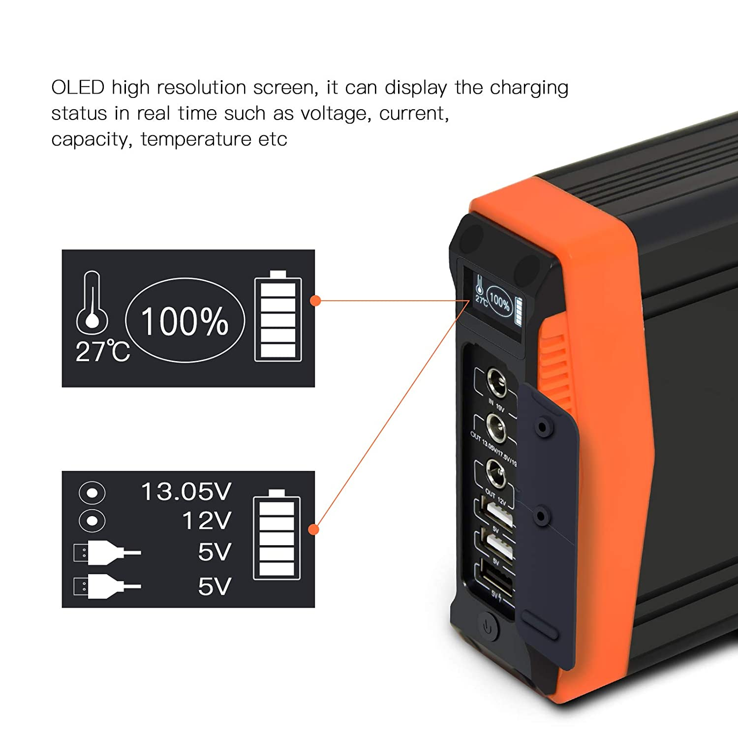 200W Generator Portable Power Station, SUNGZU Outdoor Mobile Power 52000mAh External Battery Pack Compatible with Mobile Phones, Video Cameras, Wizard 3 4 Drones, Home Camping Emergency Battery