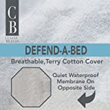 Classic Brands Defend-A-Bed Premium Fitted Terry
