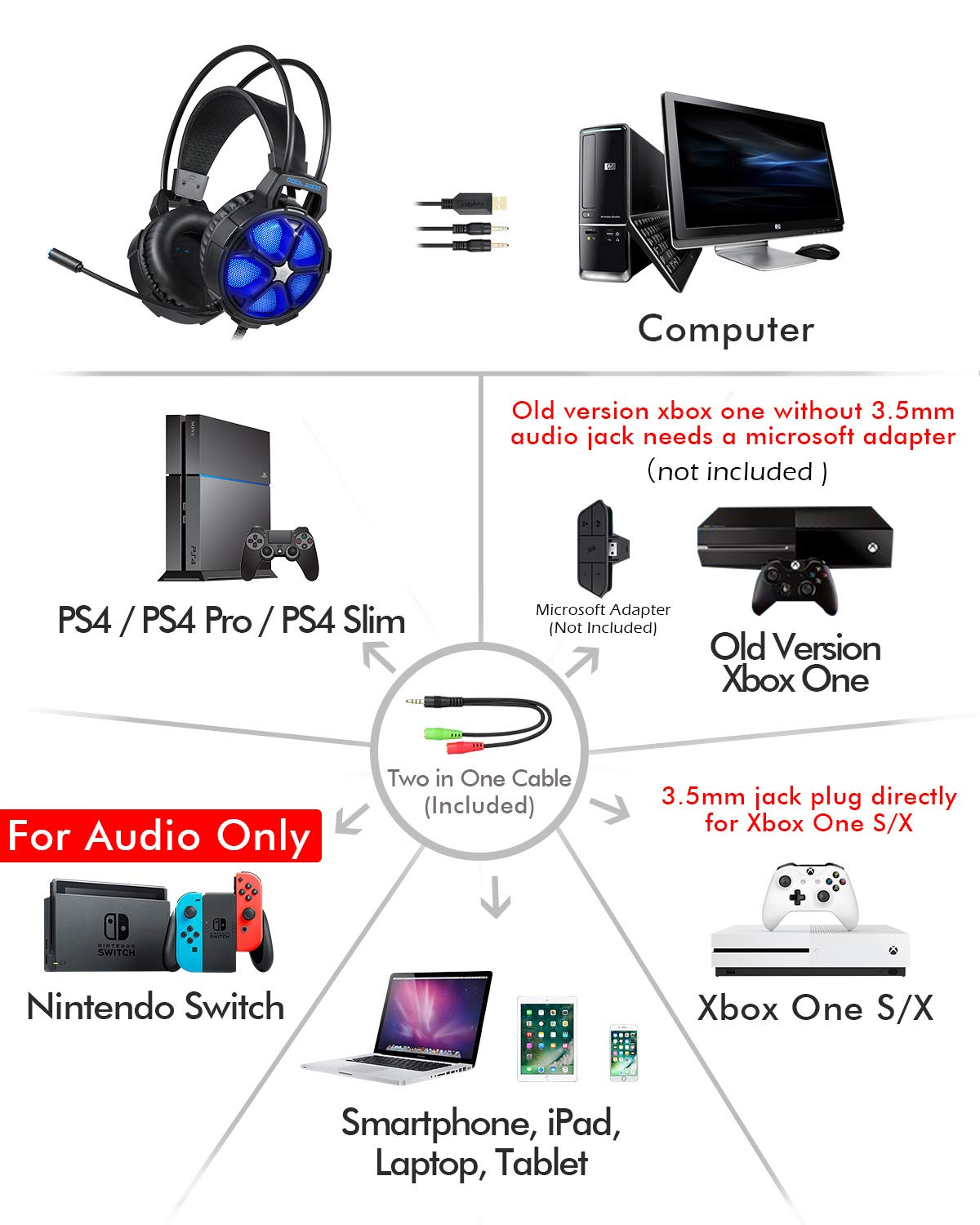 [2017 New Released New Xbox One PS4 PC Gaming Headset] EasySMX V350 3.5mm Wired Gaming Headset with Suspension Headband Noise Isolating Over Ear Headphone with Microphone for New Xbox One PS4 Mac etc.