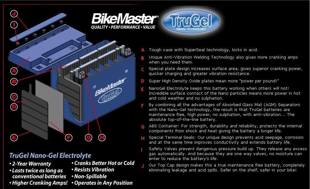 1968-1974 Honda CB350 Super Sport Motorcycle Deep Cycle Gel Battery