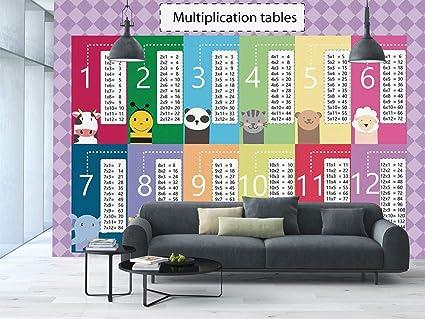Amazon.com: Large Wall Mural Sticker [ Kids,Educational ...