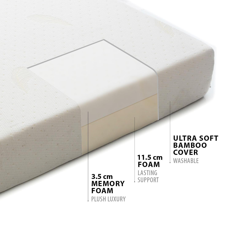 Milliard: colchón Plegable de Tres Partes, 15 cm de Profundidad, para huéspedes con Funda extraíble removible y Base Antideslizante - Doble (190 x 135 cm): ...