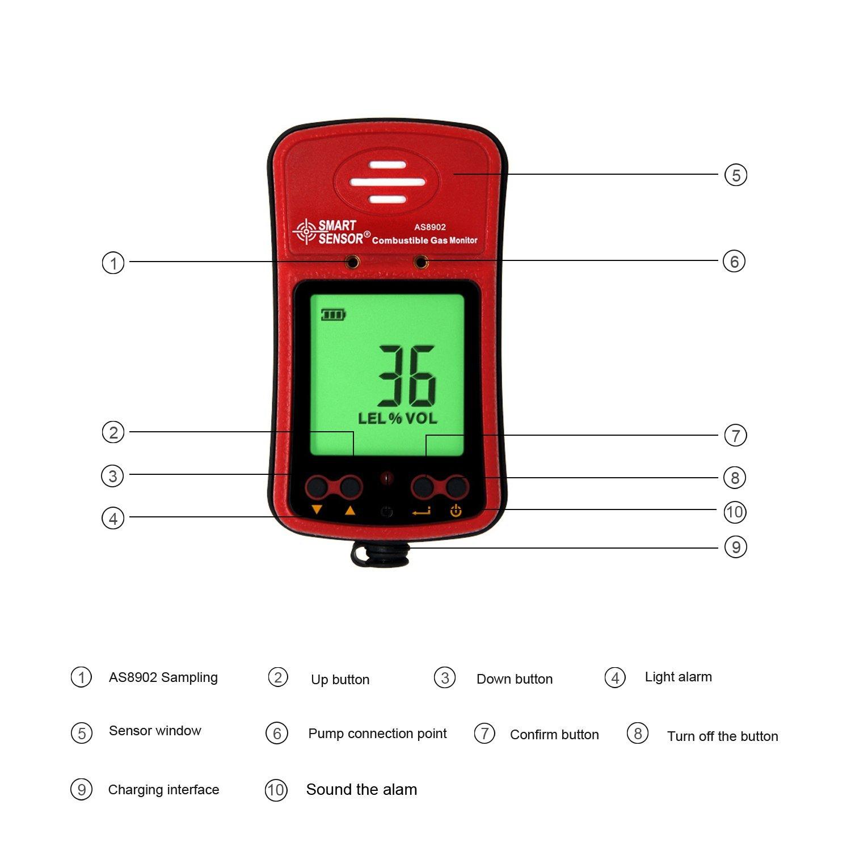 Amazon.com: Smart Sensor AS8902 alta sensivity Gas Natural ...
