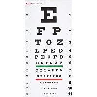 Tablas optométricas de baja visión