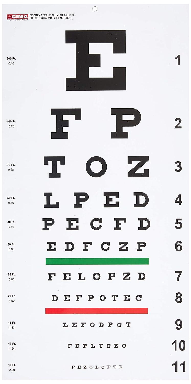 GIMA ref 31308 Mesa optométrica Snellen 28x56cm, tabla para medir la agudeza visual con barra roja y verde, distancia de trabajo 6m