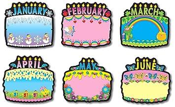 Amazoncom Carson Dellosa Birthday Cakes Bulletin Board Set 1726