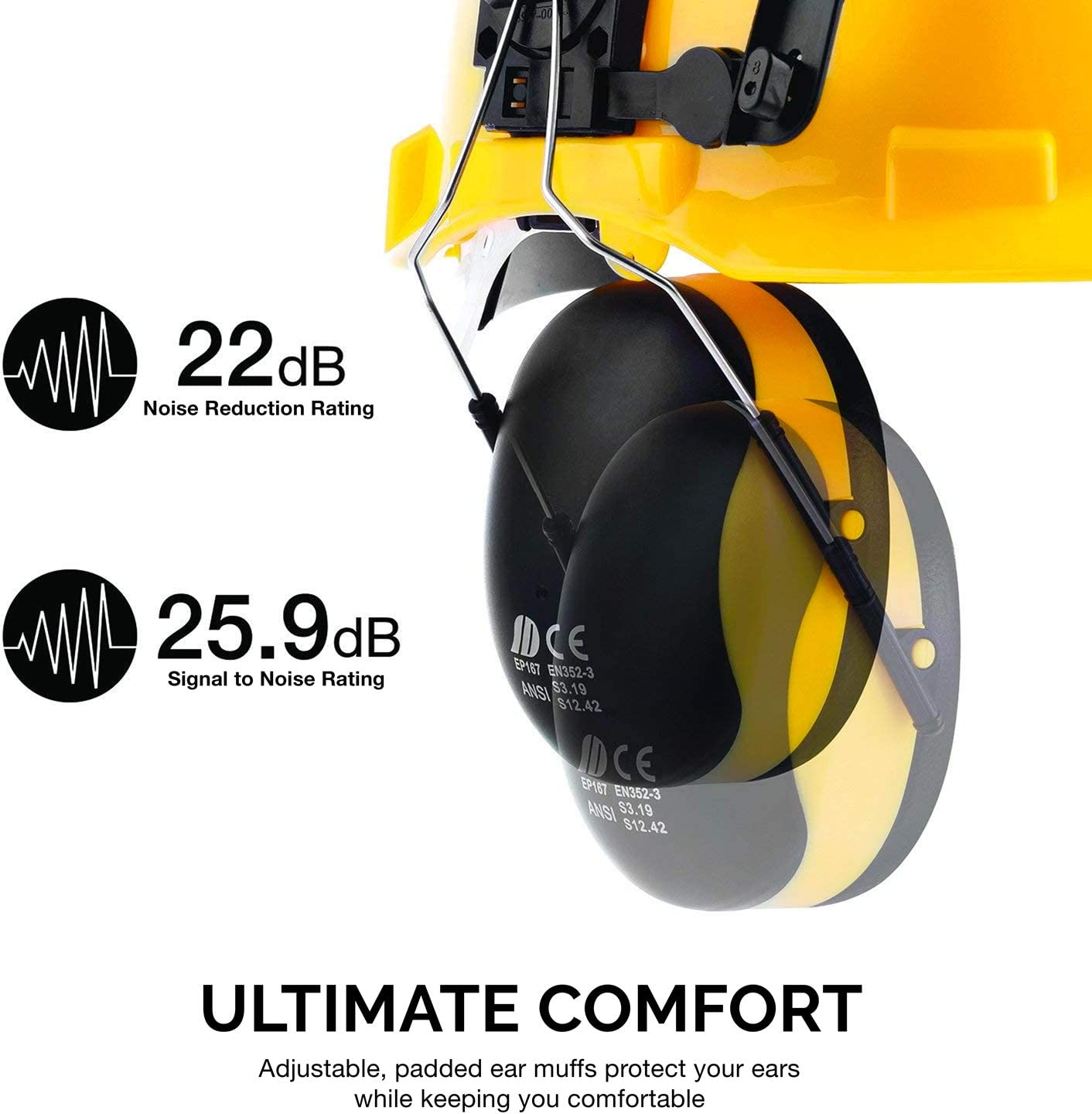 Amazon.com: Neiko 53880A Casco de seguridad 4 en 1 con ...