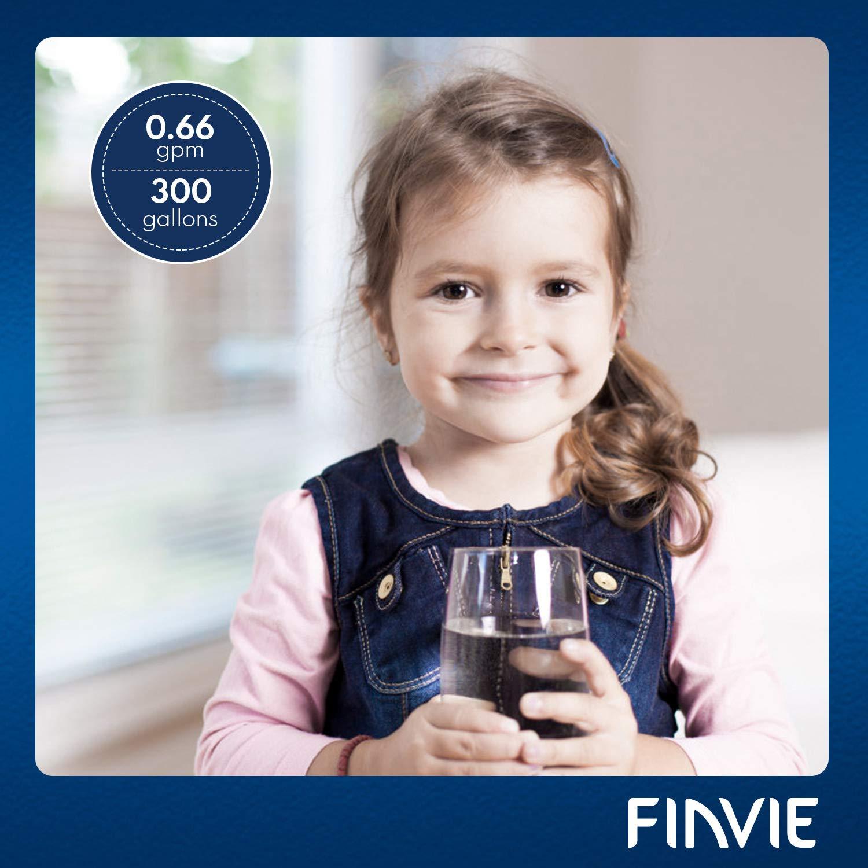 FINVIE DA29-00020B Replacement Refrigerator Water Filter, Compatible with Samsumg DA29-00020B, DA29-00020A, HAF-CIN/EXP, 46-9101, 3 Pack: Industrial & Scientific