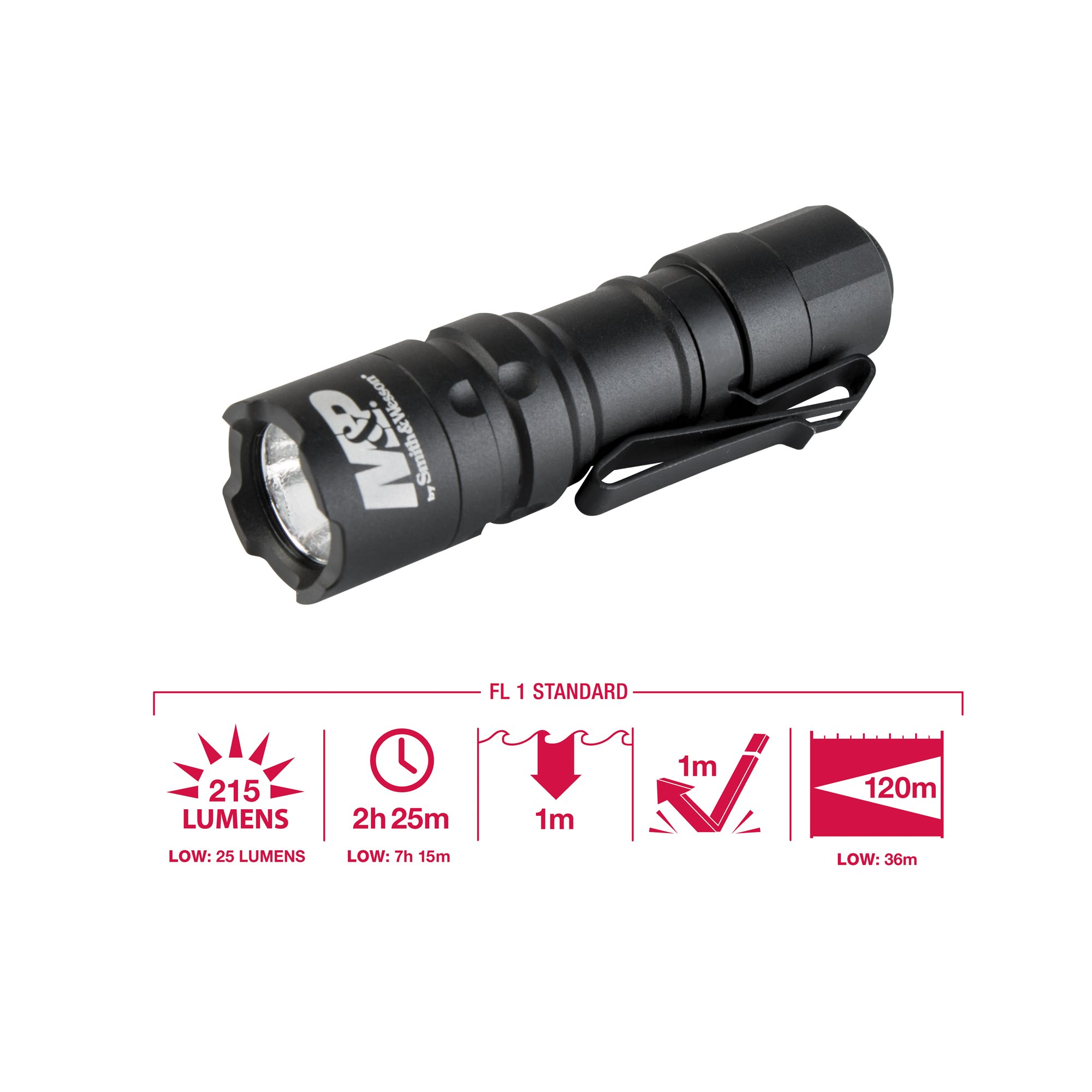 M&P by Smith & Wesson Delta Force CS-20 CREE Flashlight 215 Lumens 3 Mode Waterproof Memory Retention Tactical Hunting Camping Hiking Fishing Self-Defense Pocket-Sized by Smith & Wesson (Image #3)