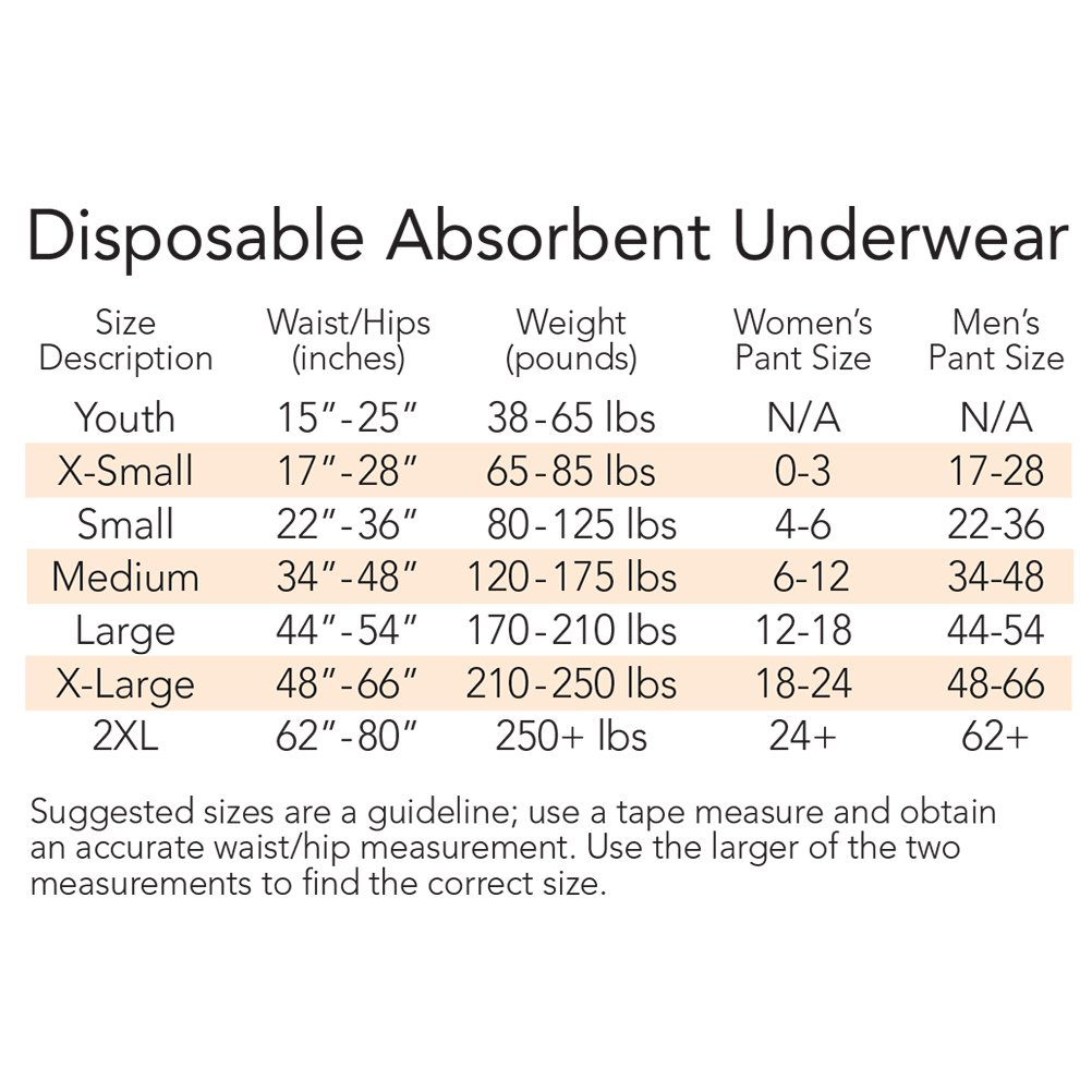 Amazon.com: Tranquility Premium OverNight Disposable Absorbent Underwear (DAU) - MD - 54 ct: Health & Personal Care