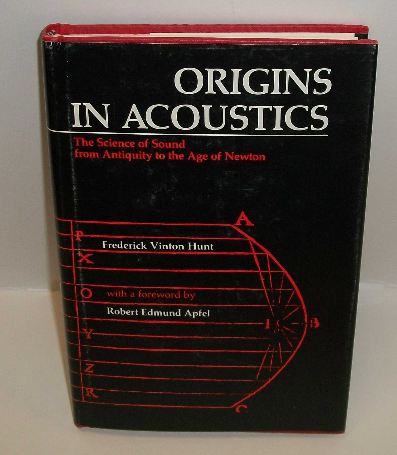Acoustics is the science of sound. The main directions of modern acoustics 21