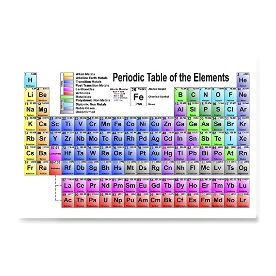 Amazon Com Periodic Table Of Elements Poster Poster Printing