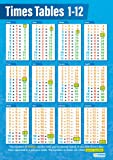 Times Tables   Maths Charts   Gloss Paper measuring 594 mm x 850 mm (A1)   Math Charts for the Classroom   Education Posters by Daydream Education